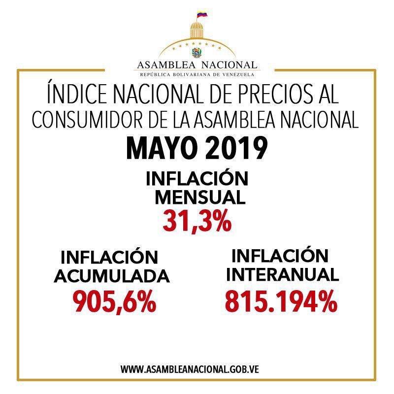 inflacion2