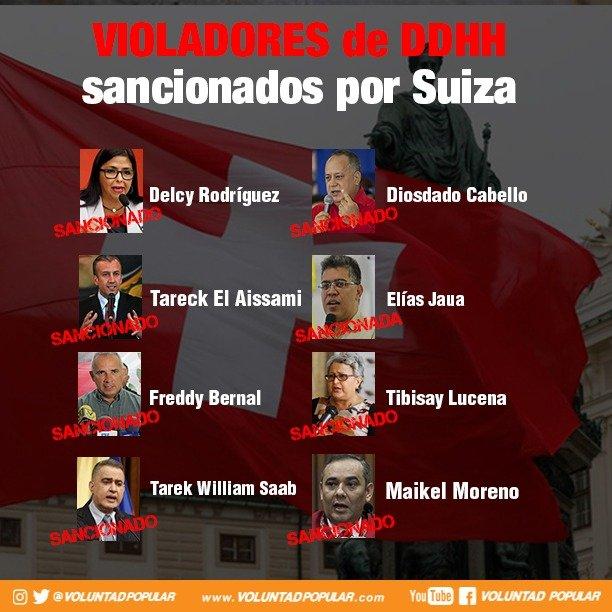 sancionados_suiza