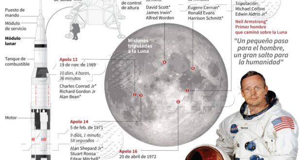 misiones_luna