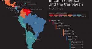 venezuela_violencia_al