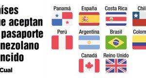 pasaportes_vencidos